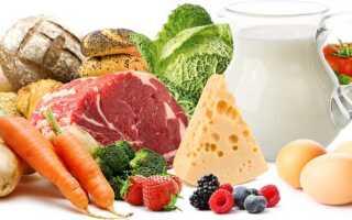 Правильное питание для спортсменов: режим диеты и рацион продуктов