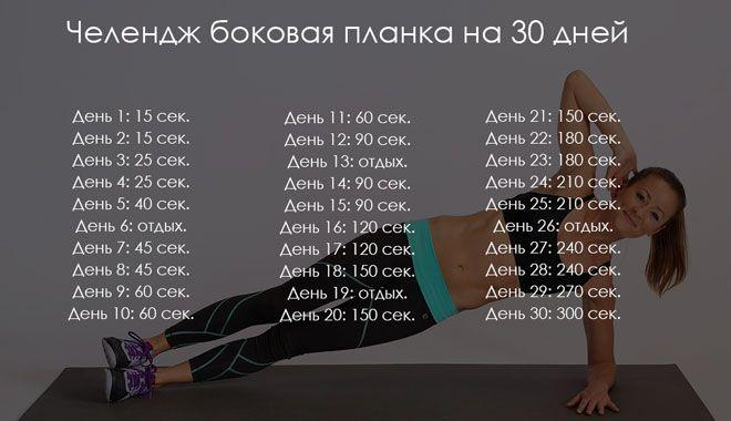 Регулярно выполняя боковую планку, вы подтяните мышцы, улучшите тонус тела, повысите силу и выносливость.