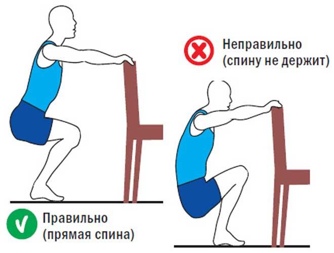 Колени сгибайте на тот угол, который позволяют суставы и мышцы.