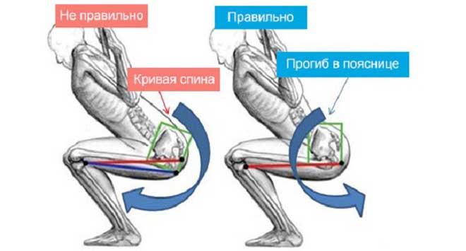 Работайте с таким весом, который позволит соблюдать технику и чувствовать целевые мышцы.