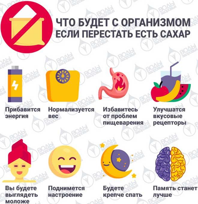 В банке колы содержится 39 г сахара — больше половины дневной нормы среднего мужчины. А в стакане апельсинового сока — 33 г.