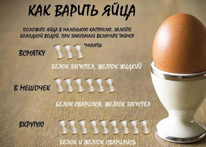 В яйце содержится ⅔ ежедневного лимита холестерина.