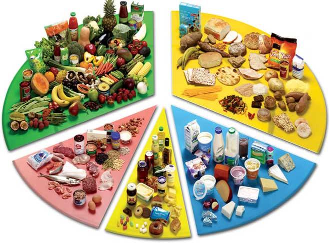 Такой подход к приему пищи, судя по отзывам, помогает похудеть на 5-7 кг в месяц — конкретный результат зависит от исходного веса, меню и ряда дополнительных факторов.