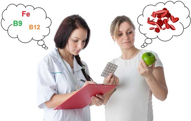Если человеку не хватает витамина A, то железо не будет усваиваться и использоваться для «постройки» новых красных кровяных телец.