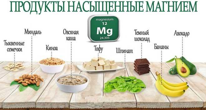 Высокое содержание магния в оболочке зерна. Поэтому для здорового питания так важны крупы и хлеб из цельнозерновой муки.