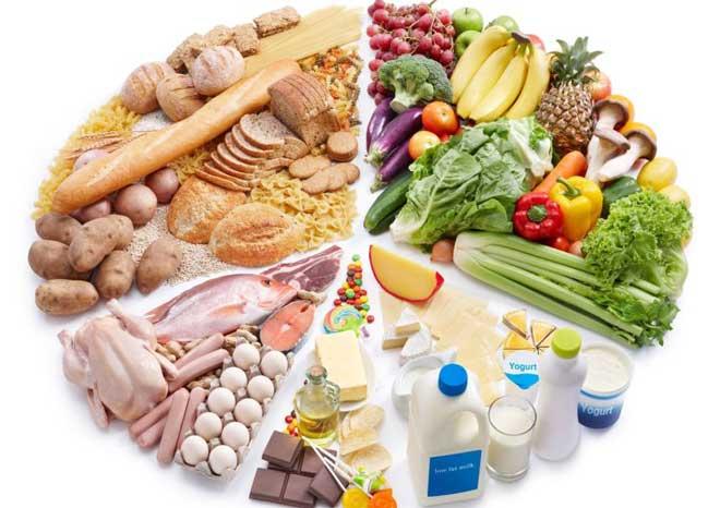 Человеку требуется определенное количество белков, жиров и углеводов в сутки с той калорийностью, которая обусловлена энергетическими затратами каждого конкретного организма.